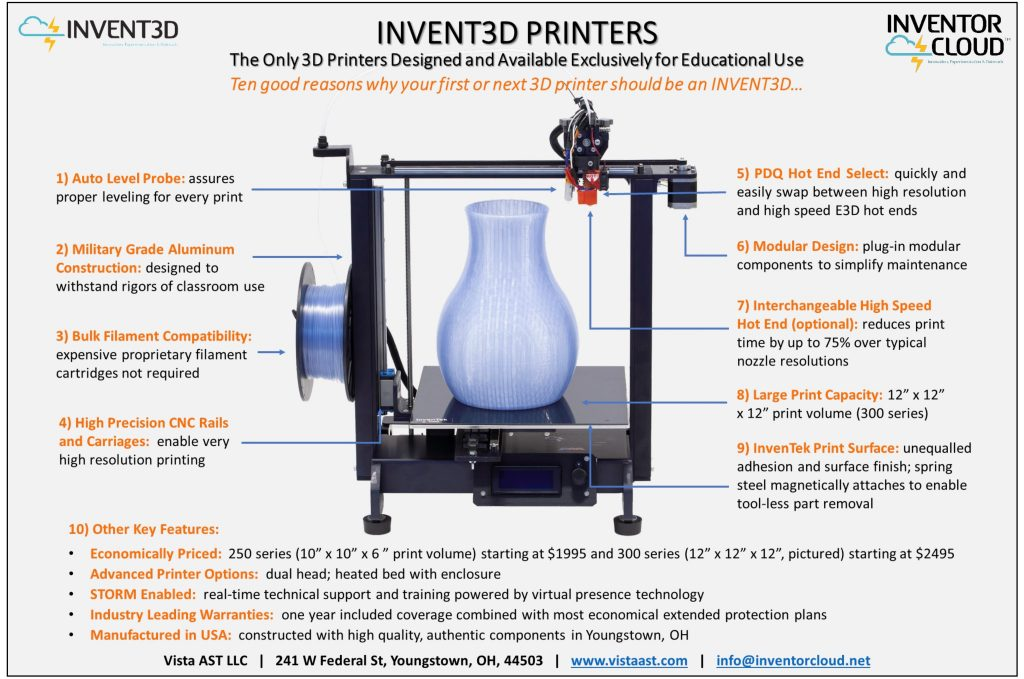 INVENT3D Printer Features